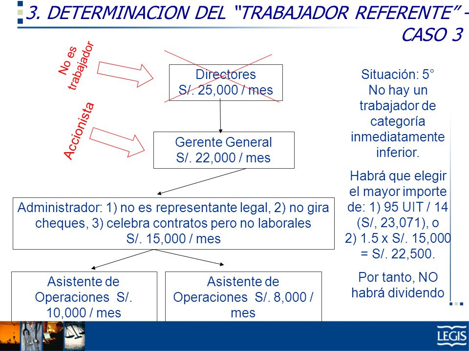 3. DETERMINACION DEL TRABAJADOR REFERENTE – CASO 3