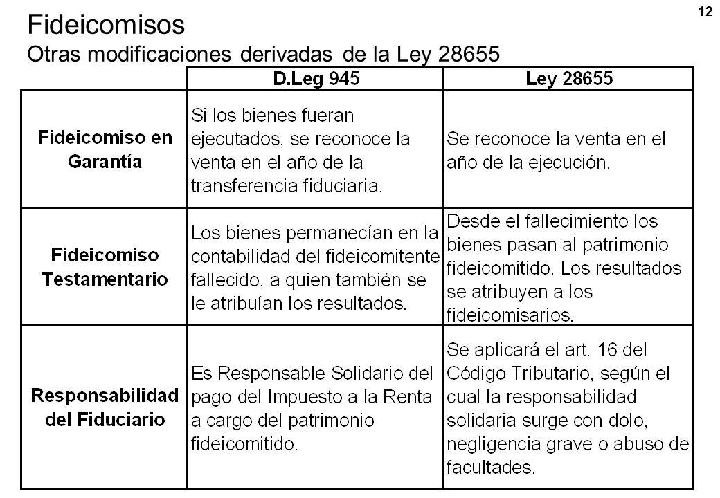 Fideicomisos Otras modificaciones derivadas de la Ley 28655