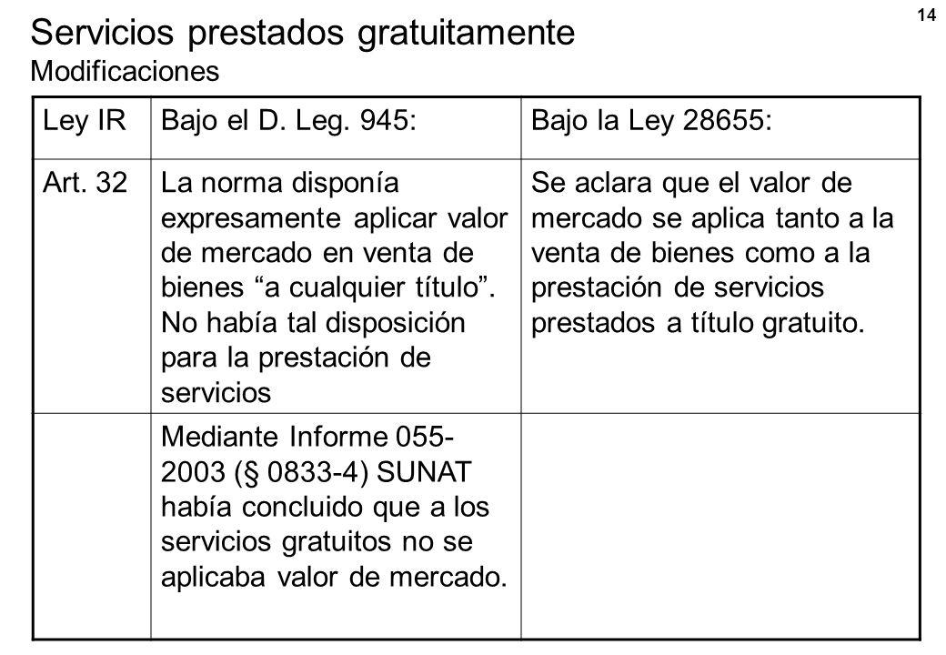 Servicios prestados gratuitamente Modificaciones