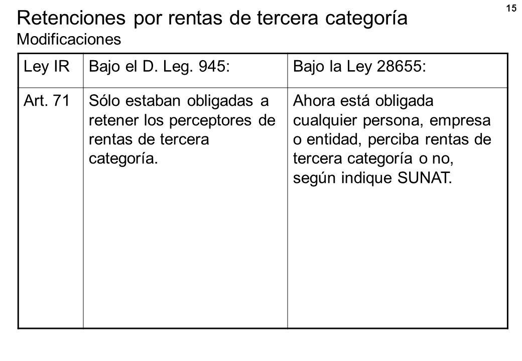 Retenciones por rentas de tercera categoría Modificaciones