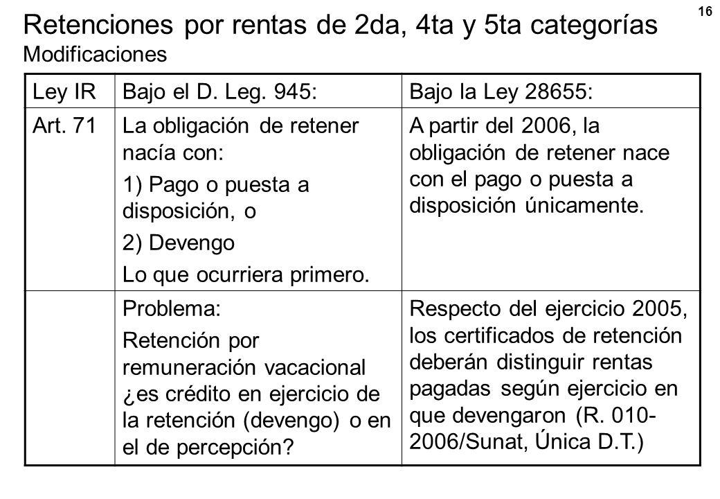 Retenciones por rentas de 2da, 4ta y 5ta categorías Modificaciones