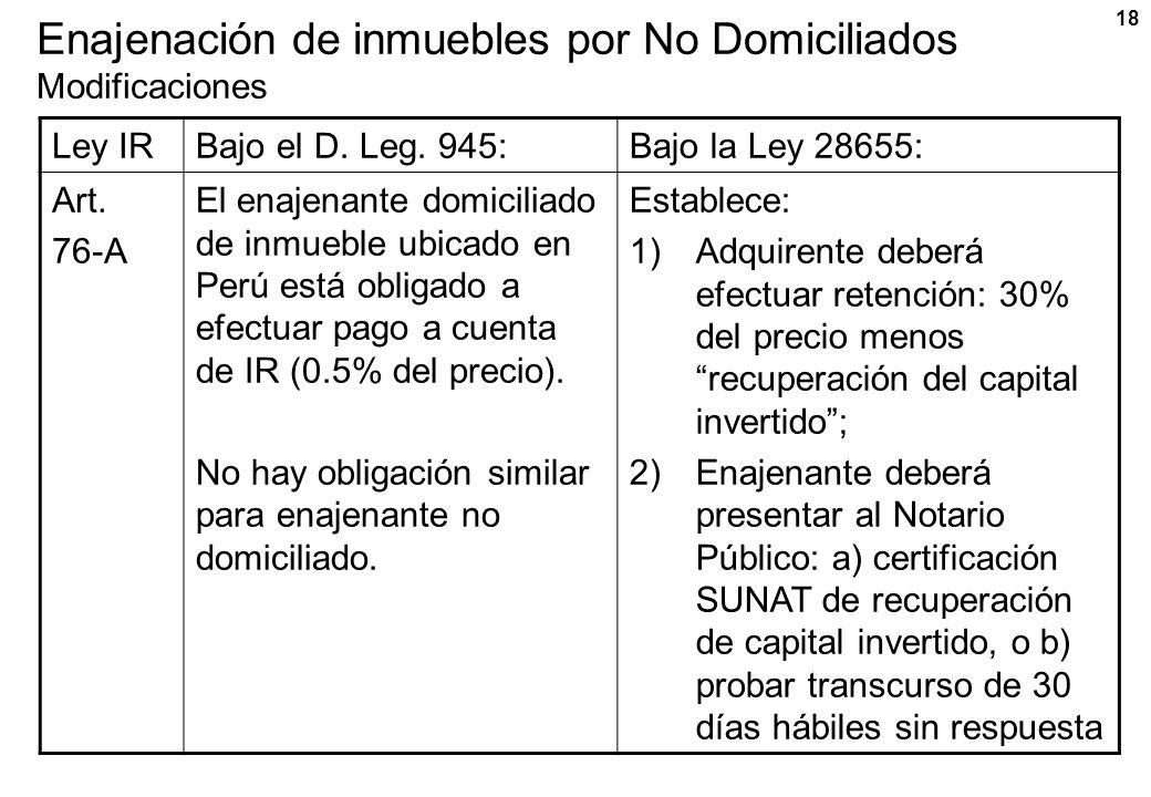 Enajenación de inmuebles por No Domiciliados Modificaciones