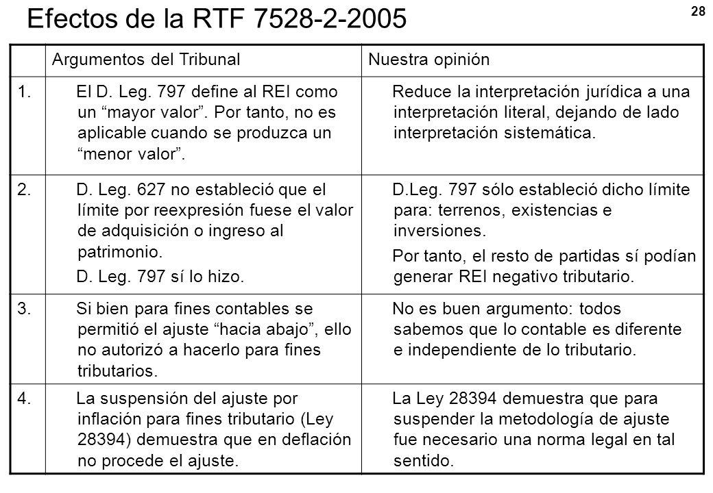 Efectos de la RTF 7528-2-2005 Argumentos del Tribunal Nuestra opinión