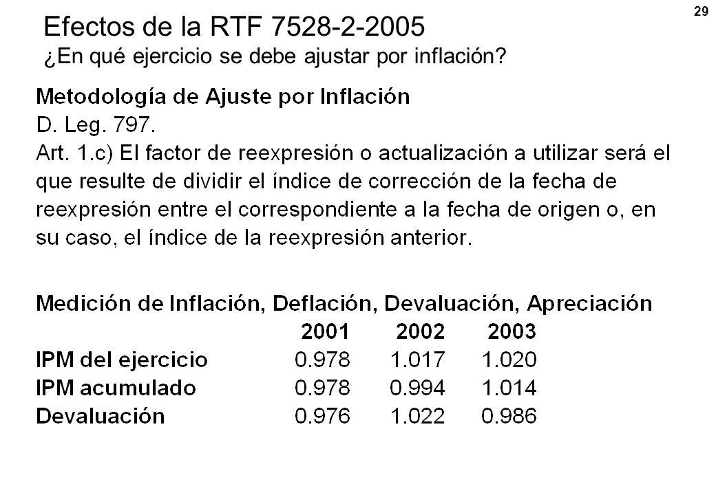 Efectos de la RTF 7528-2-2005 ¿En qué ejercicio se debe ajustar por inflación