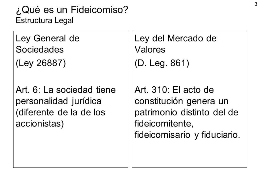 ¿Qué es un Fideicomiso Estructura Legal