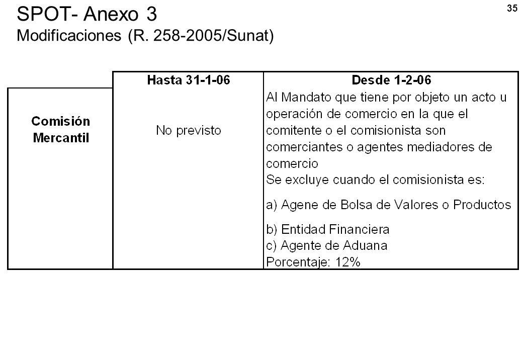 SPOT- Anexo 3 Modificaciones (R. 258-2005/Sunat)