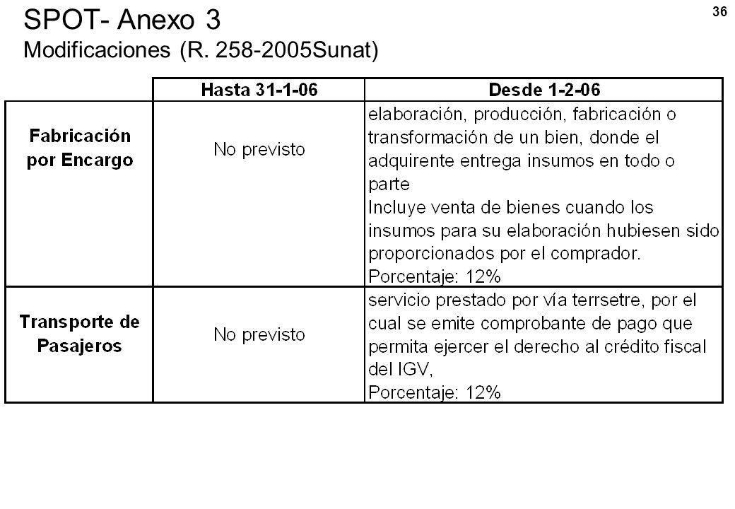 SPOT- Anexo 3 Modificaciones (R. 258-2005Sunat)