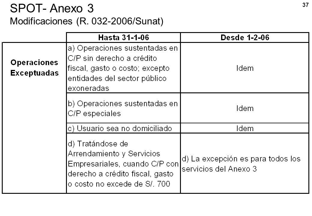 SPOT- Anexo 3 Modificaciones (R. 032-2006/Sunat)