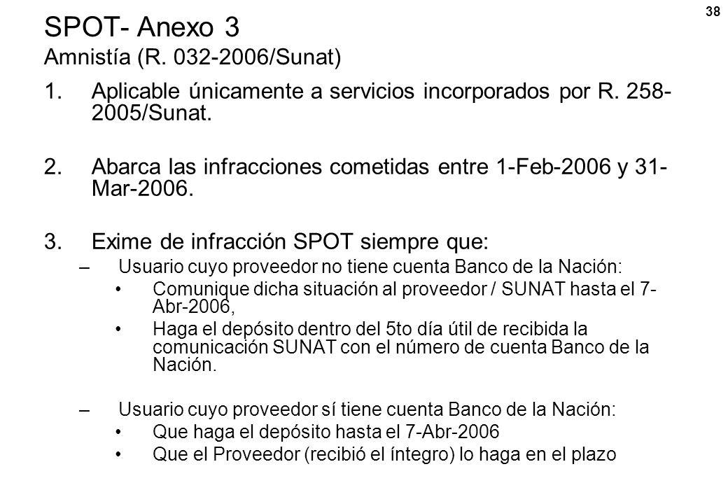 SPOT- Anexo 3 Amnistía (R. 032-2006/Sunat)