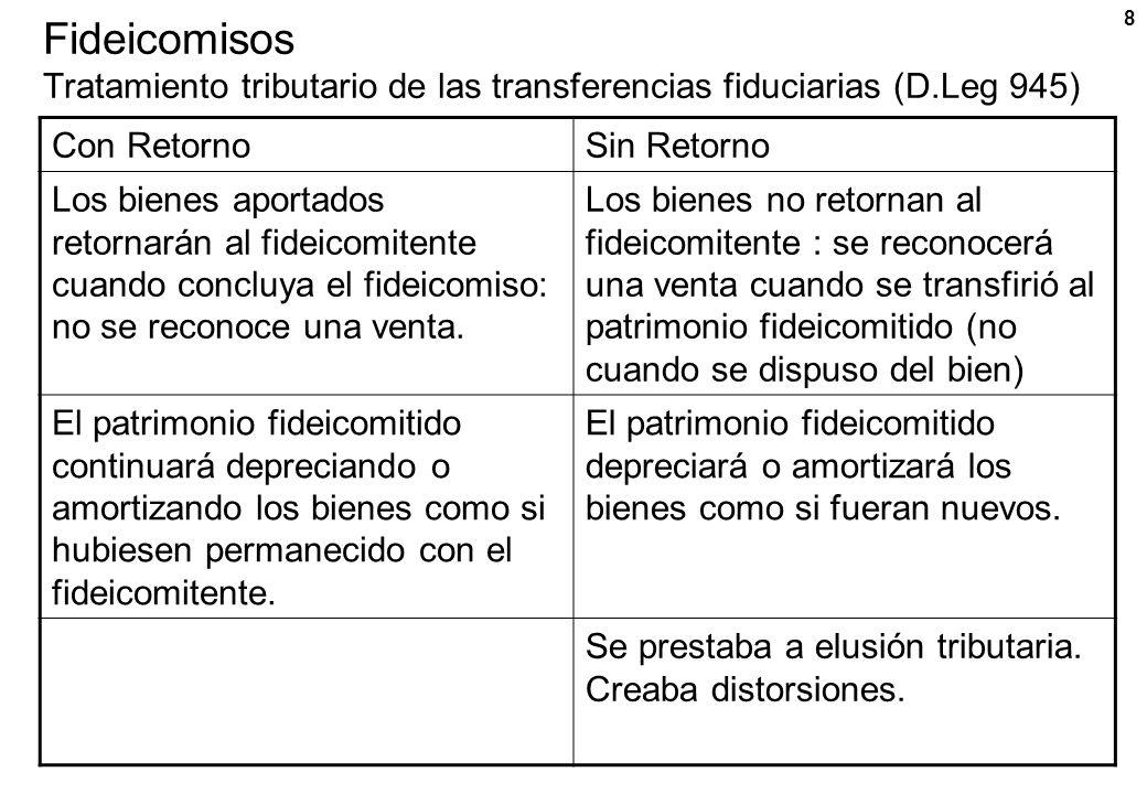 Fideicomisos Tratamiento tributario de las transferencias fiduciarias (D.Leg 945)