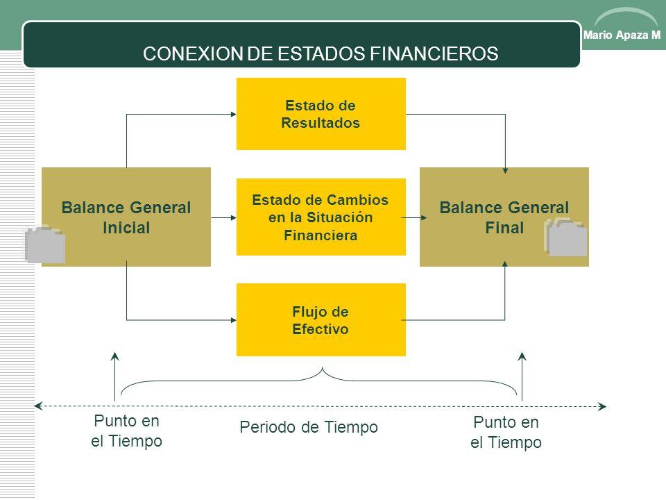 CONEXION DE ESTADOS FINANCIEROS