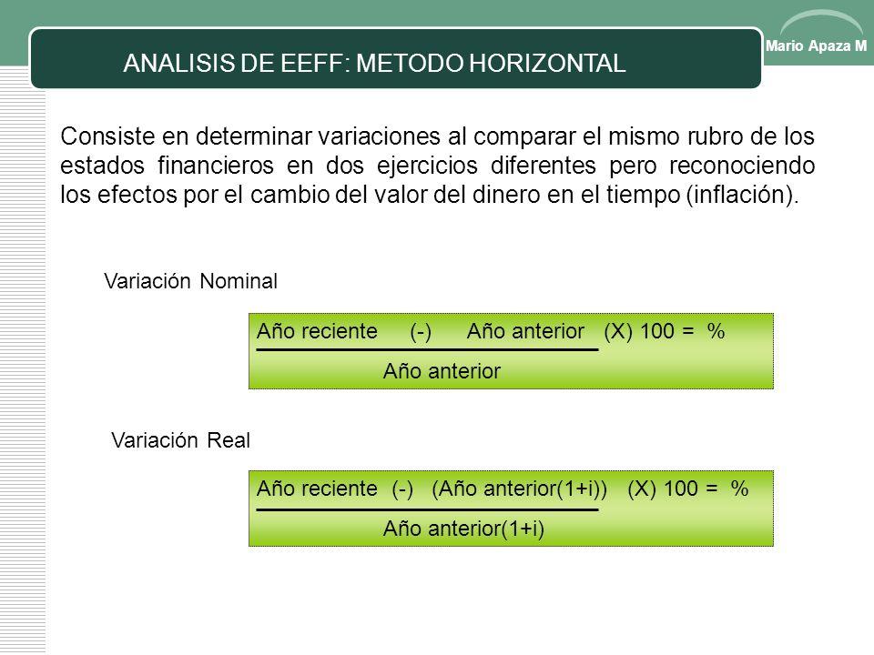 ANALISIS DE EEFF: METODO HORIZONTAL