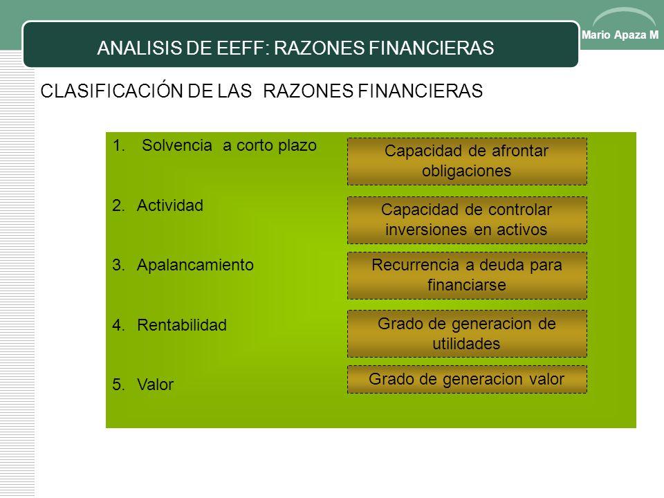 ANALISIS DE EEFF: RAZONES FINANCIERAS