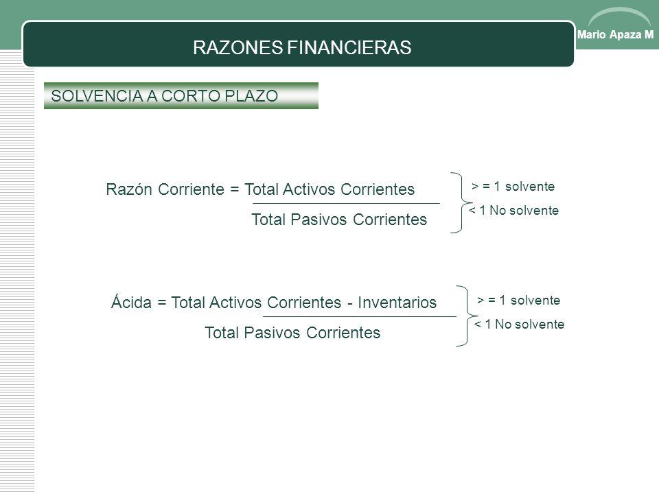 RAZONES FINANCIERAS SOLVENCIA A CORTO PLAZO