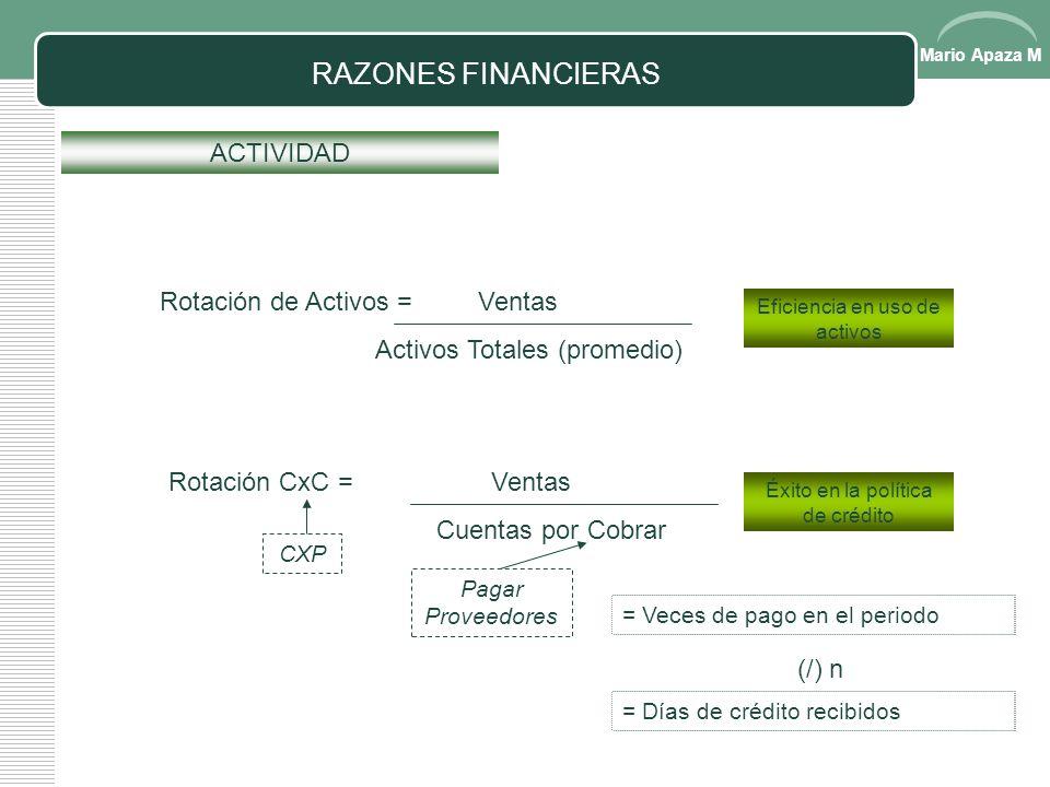 RAZONES FINANCIERAS ACTIVIDAD Rotación de Activos = Ventas