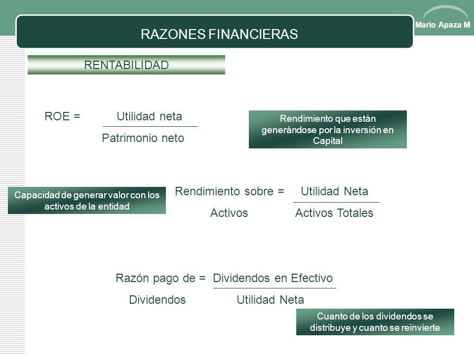 RAZONES FINANCIERAS RENTABILIDAD ROE = Utilidad neta Patrimonio neto