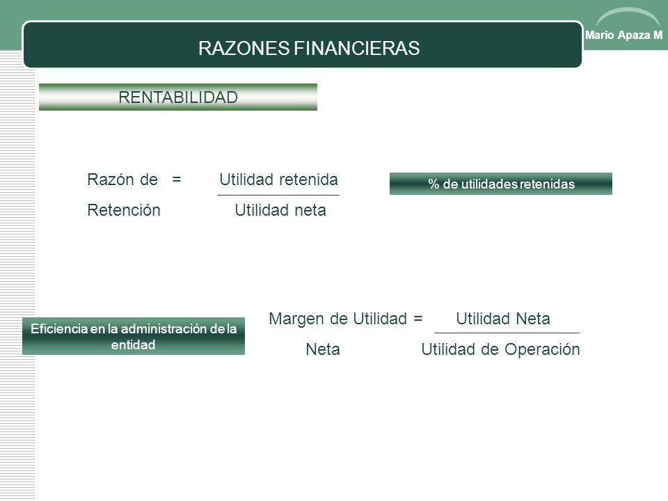 RAZONES FINANCIERAS RENTABILIDAD Razón de = Utilidad retenida