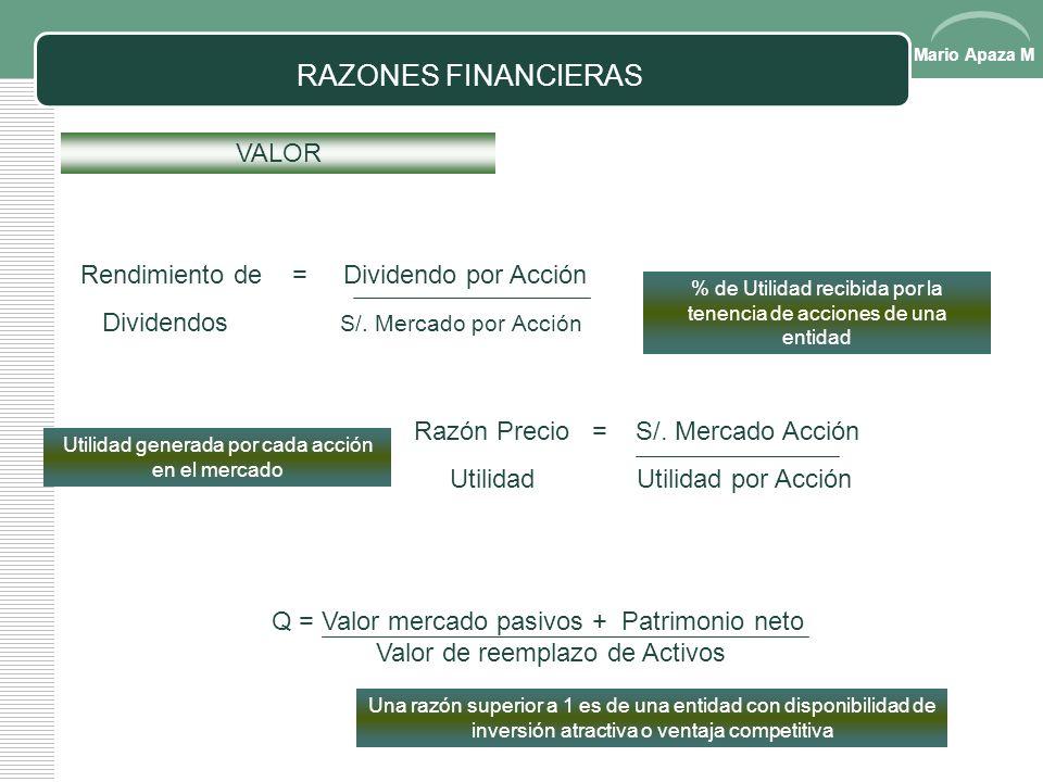 RAZONES FINANCIERAS VALOR Rendimiento de = Dividendo por Acción