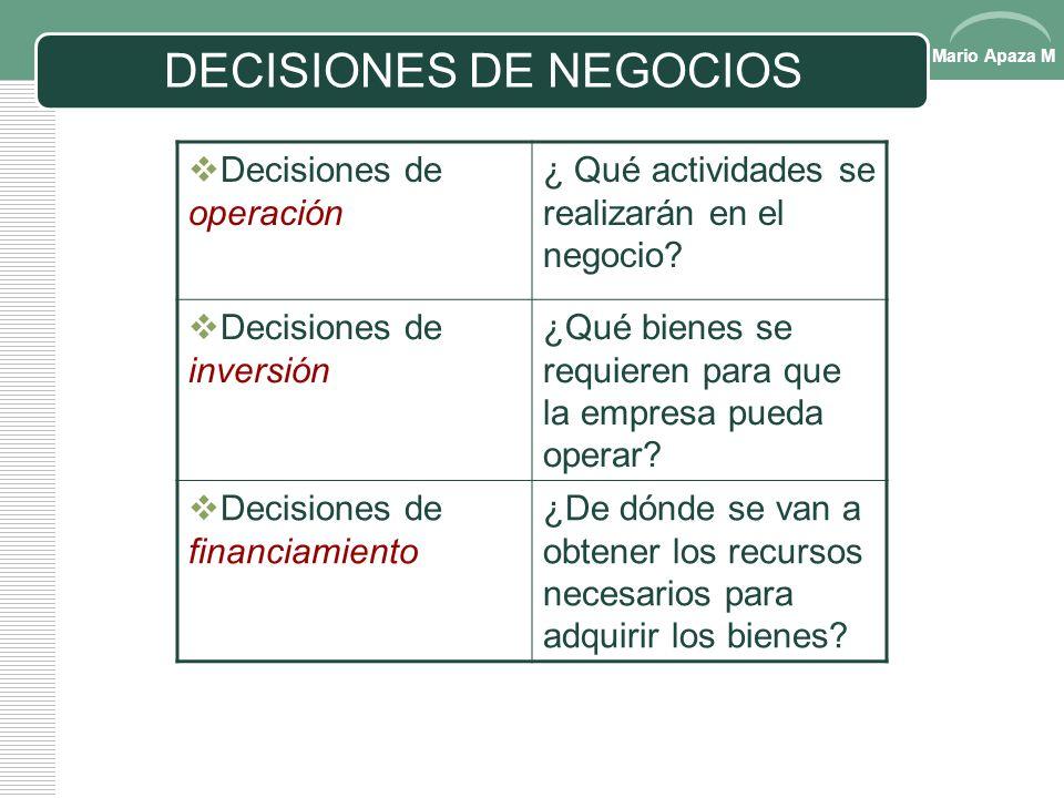 DECISIONES DE NEGOCIOS