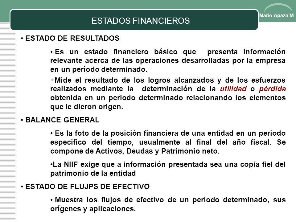ESTADOS FINANCIEROS ESTADO DE RESULTADOS