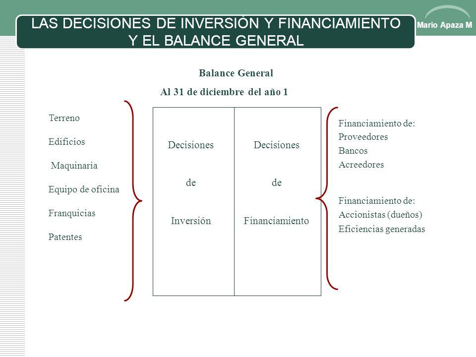 LAS DECISIONES DE INVERSIÓN Y FINANCIAMIENTO Y EL BALANCE GENERAL