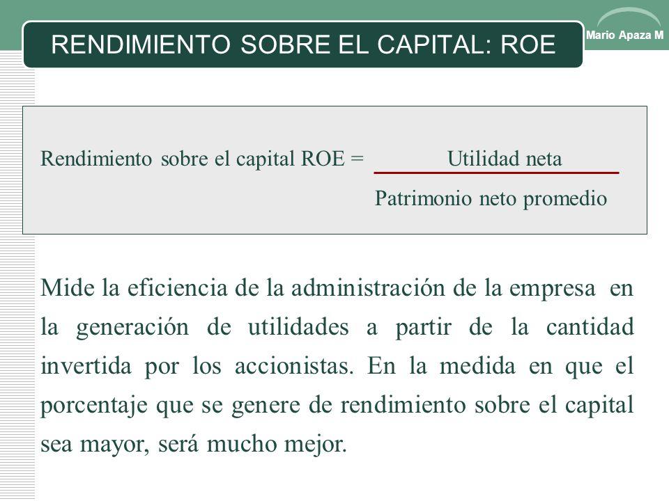 RENDIMIENTO SOBRE EL CAPITAL: ROE
