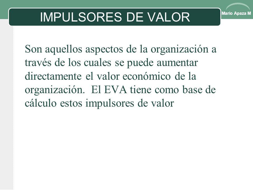 IMPULSORES DE VALOR