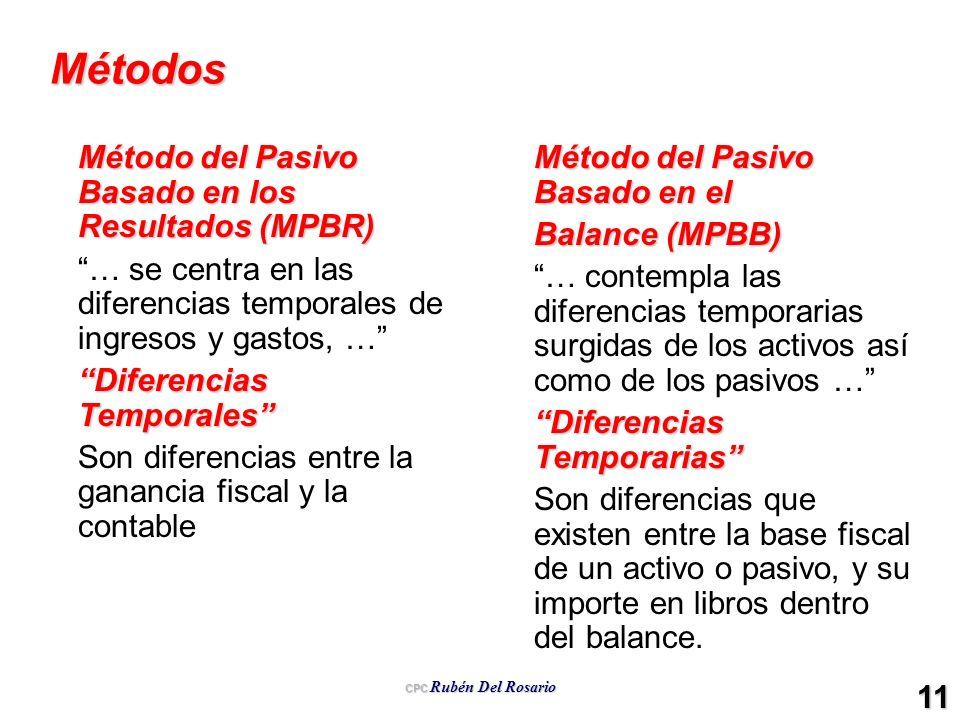 Métodos Método del Pasivo Basado en los Resultados (MPBR)