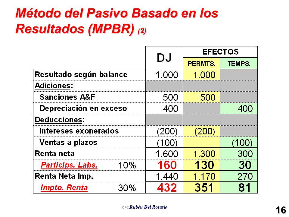 Método del Pasivo Basado en los Resultados (MPBR) (2)