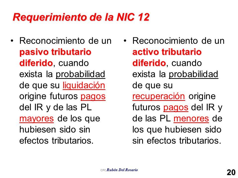 Requerimiento de la NIC 12
