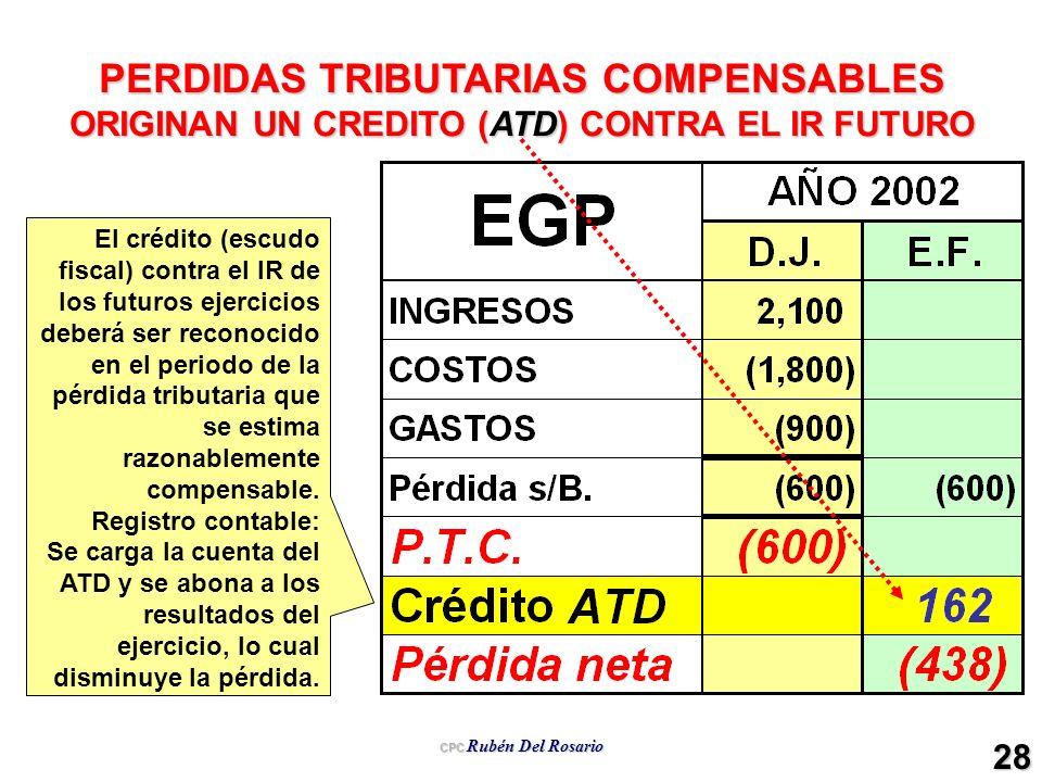 PERDIDAS TRIBUTARIAS COMPENSABLES