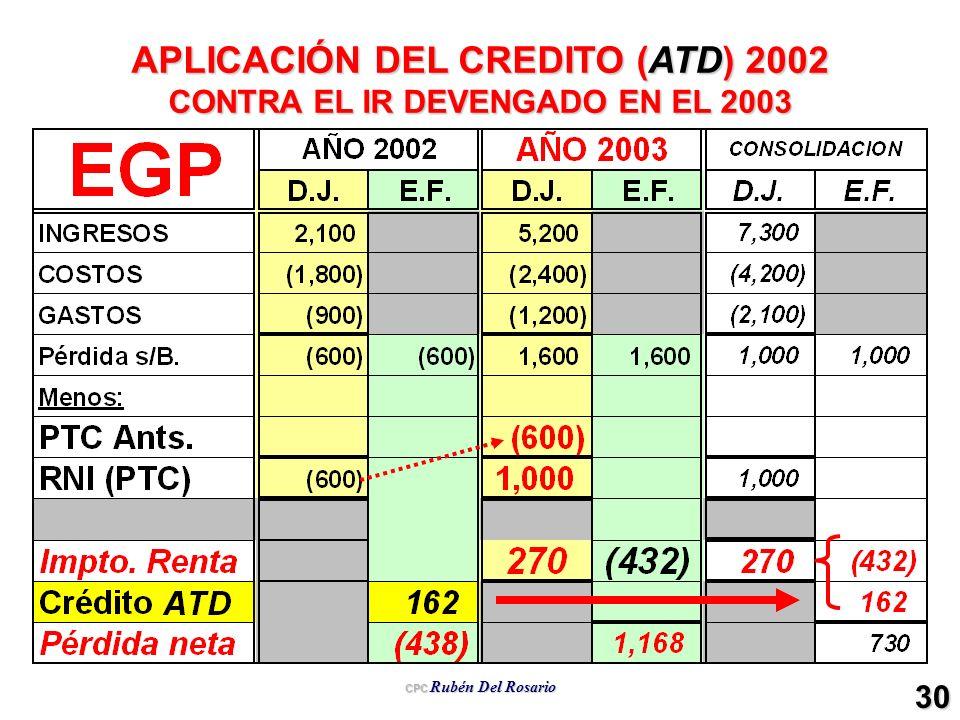 APLICACIÓN DEL CREDITO (ATD) 2002 CONTRA EL IR DEVENGADO EN EL 2003