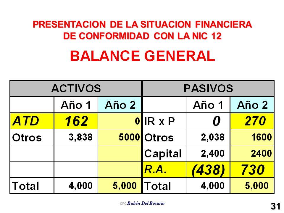 PRESENTACION DE LA SITUACION FINANCIERA DE CONFORMIDAD CON LA NIC 12