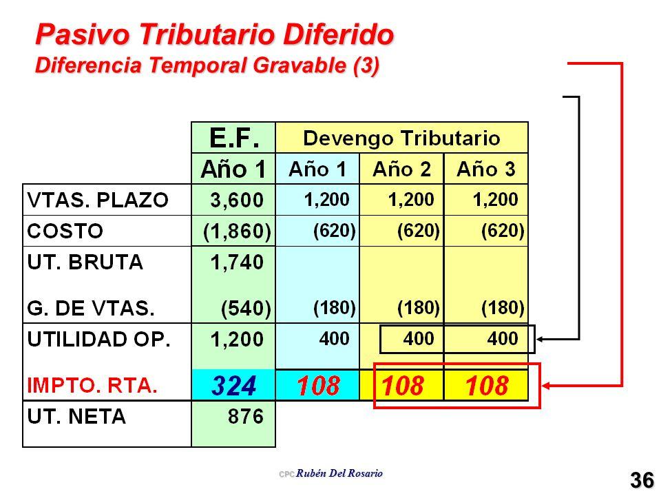 Pasivo Tributario Diferido Diferencia Temporal Gravable (3)