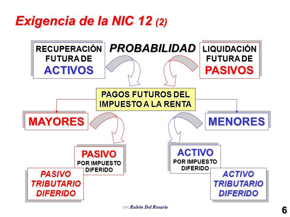 Exigencia de la NIC 12 (2) PROBABILIDAD ACTIVOS PASIVOS MAYORES