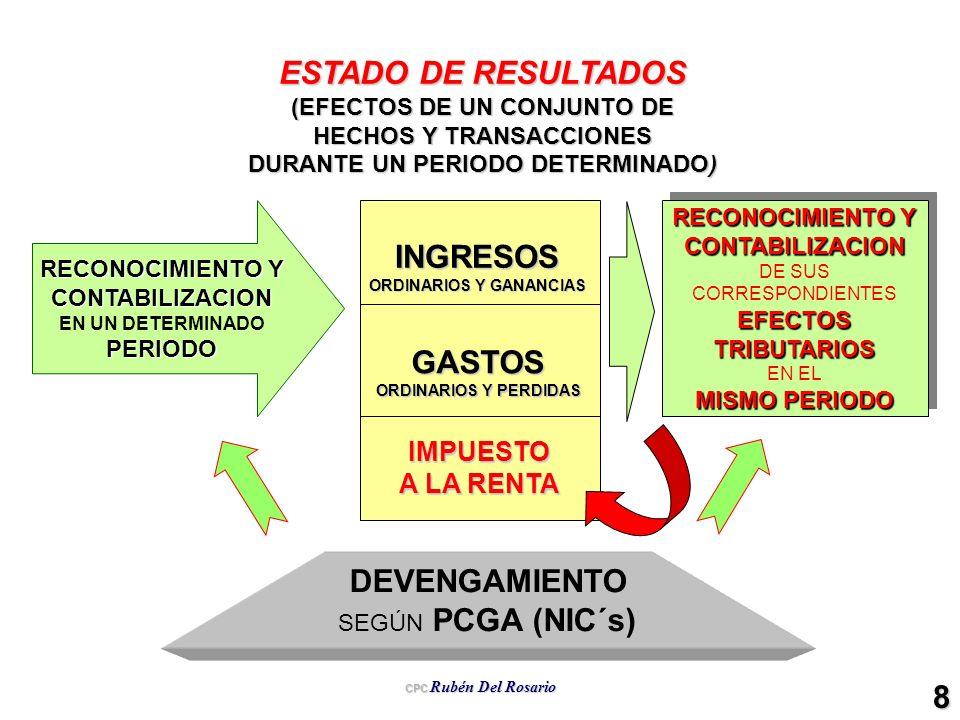 ESTADO DE RESULTADOS INGRESOS GASTOS DEVENGAMIENTO