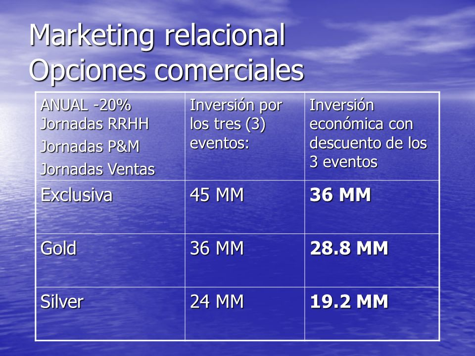 Marketing relacional Opciones comerciales