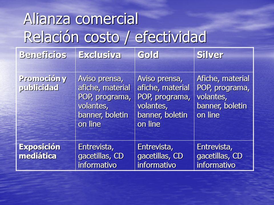 Alianza comercial Relación costo / efectividad