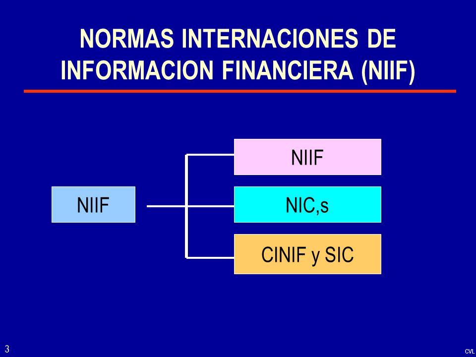 NORMAS INTERNACIONES DE INFORMACION FINANCIERA (NIIF)
