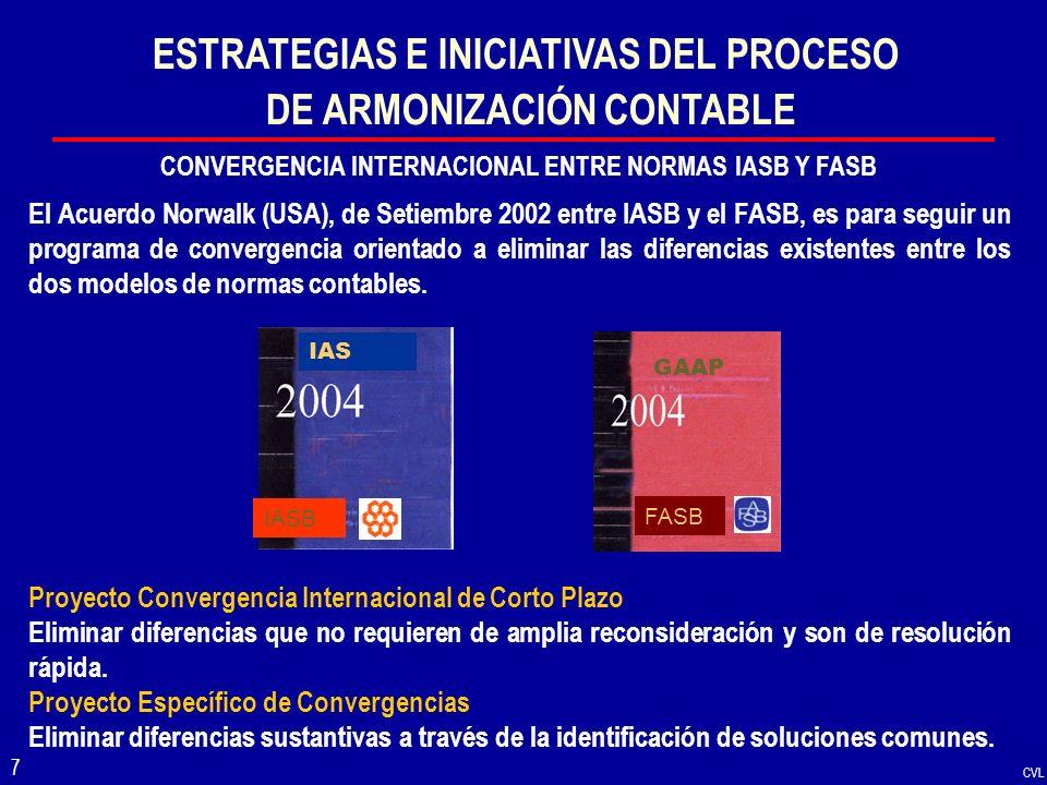 ESTRATEGIAS E INICIATIVAS DEL PROCESO DE ARMONIZACIÓN CONTABLE