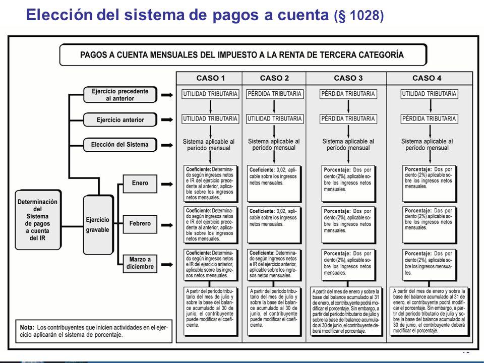 Elección del sistema de pagos a cuenta (§ 1028)