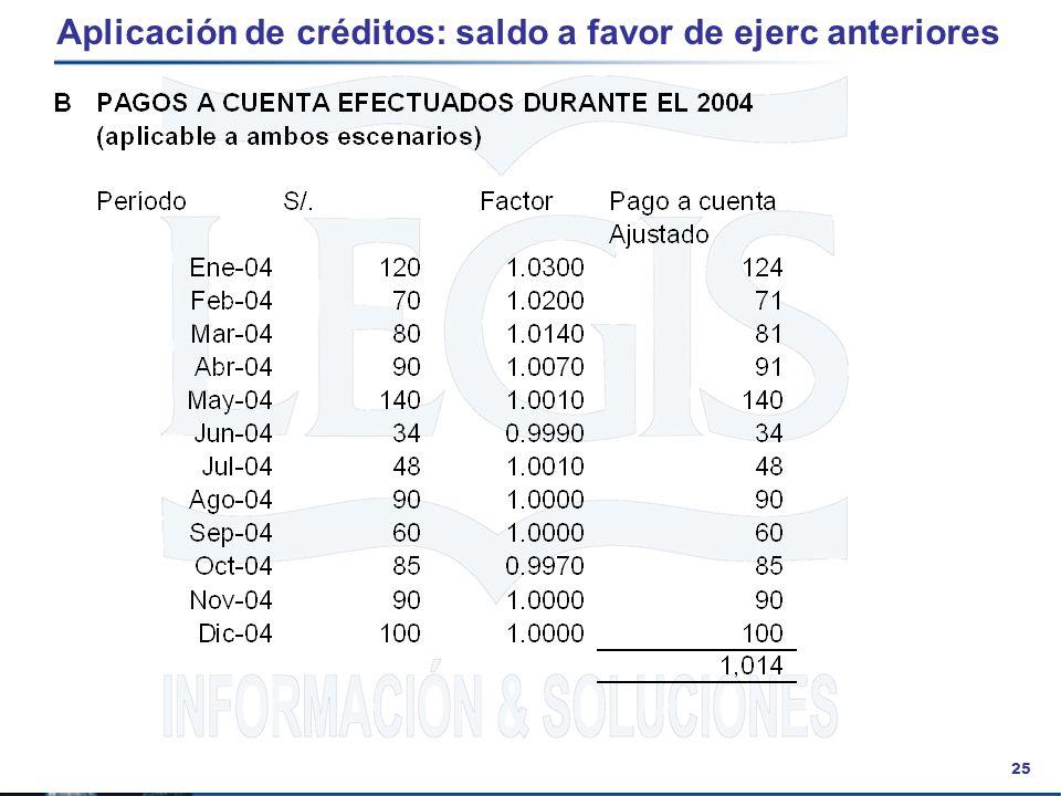 Aplicación de créditos: saldo a favor de ejerc anteriores
