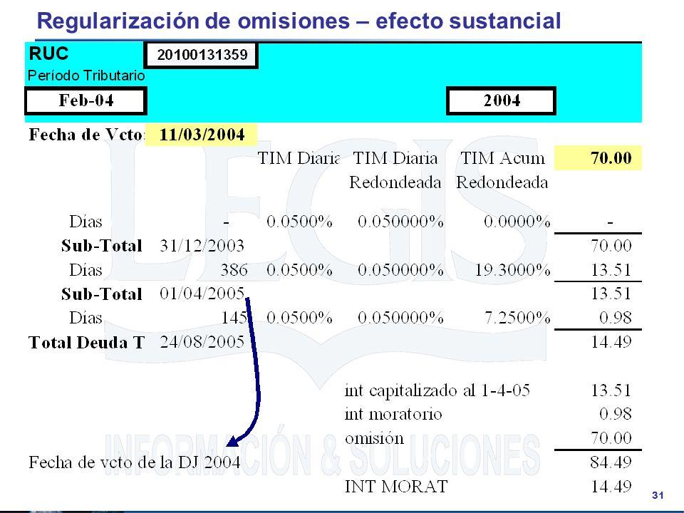 Regularización de omisiones – efecto sustancial
