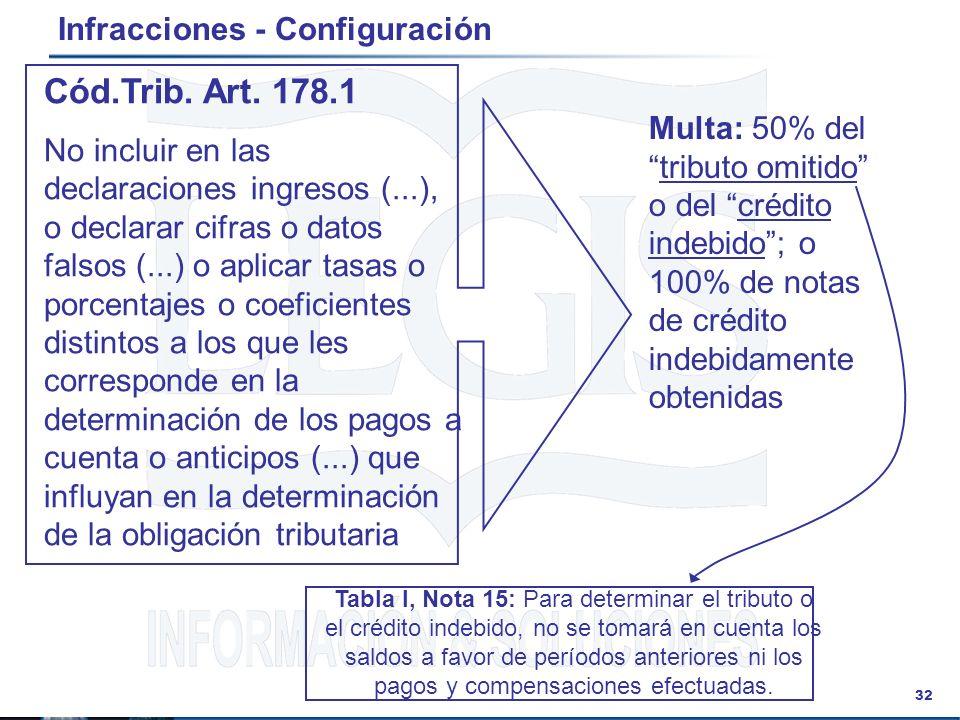 Infracciones - Configuración