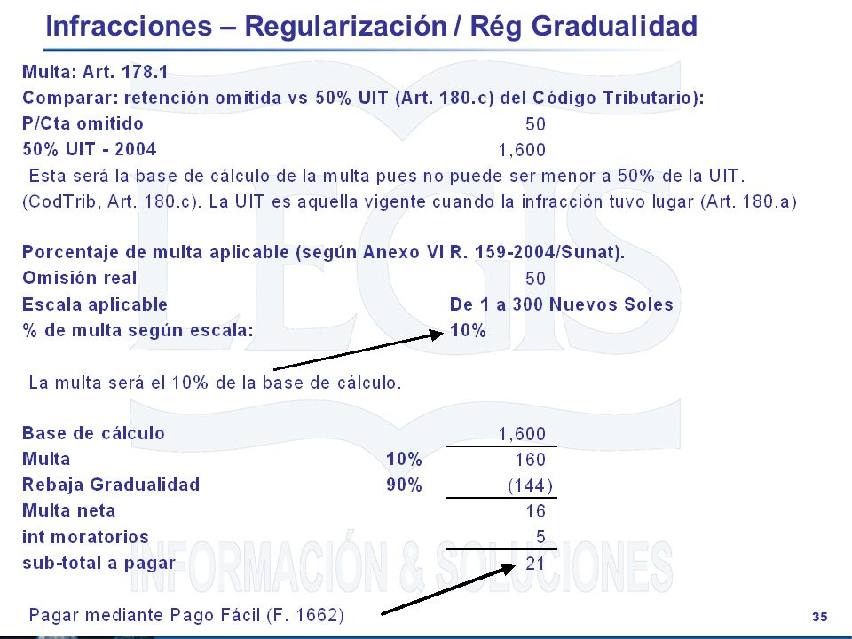 Infracciones – Regularización / Rég Gradualidad