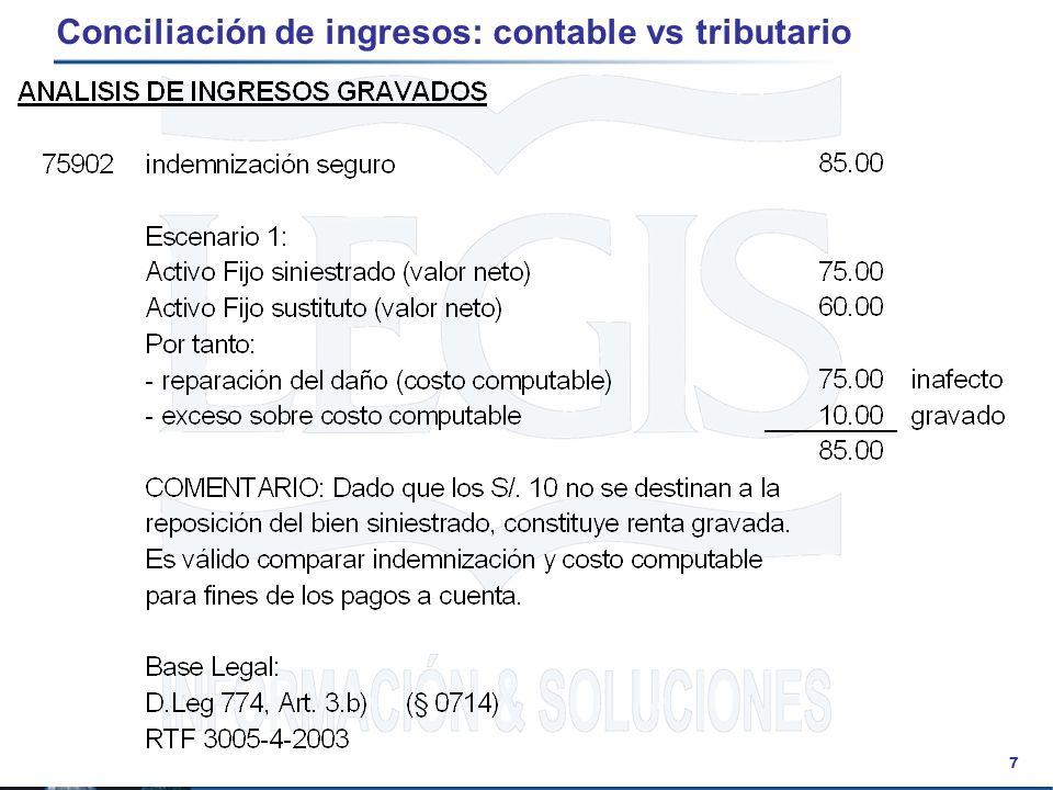 Conciliación de ingresos: contable vs tributario