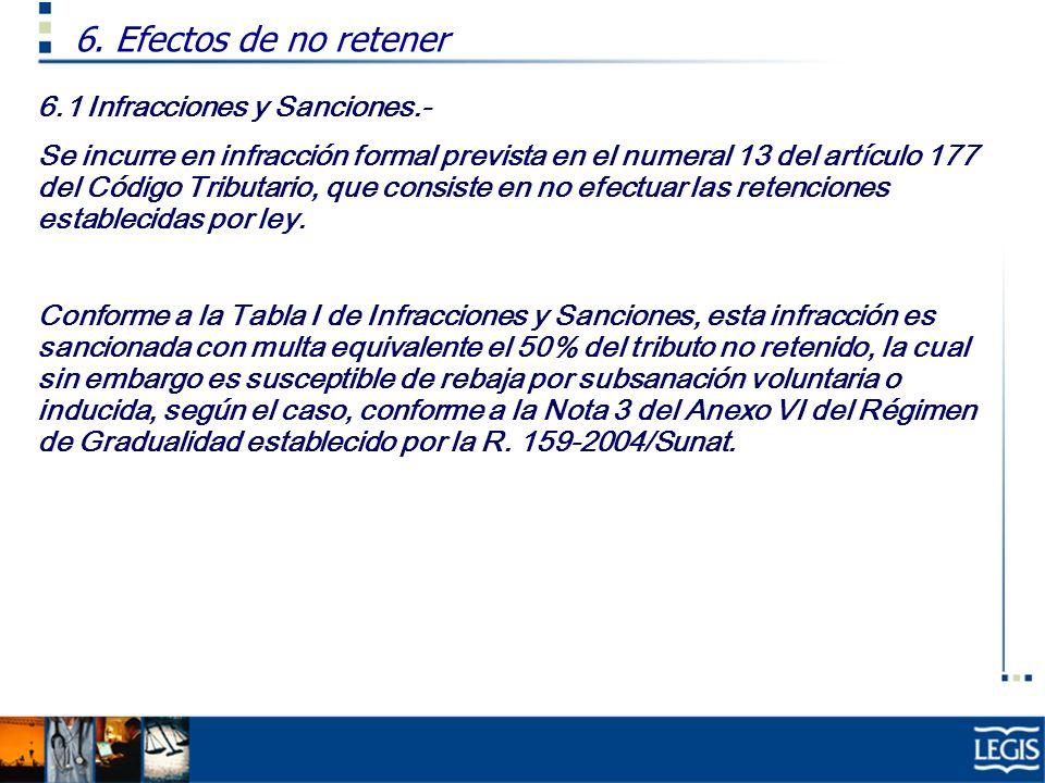 6. Efectos de no retener 6.1 Infracciones y Sanciones.-
