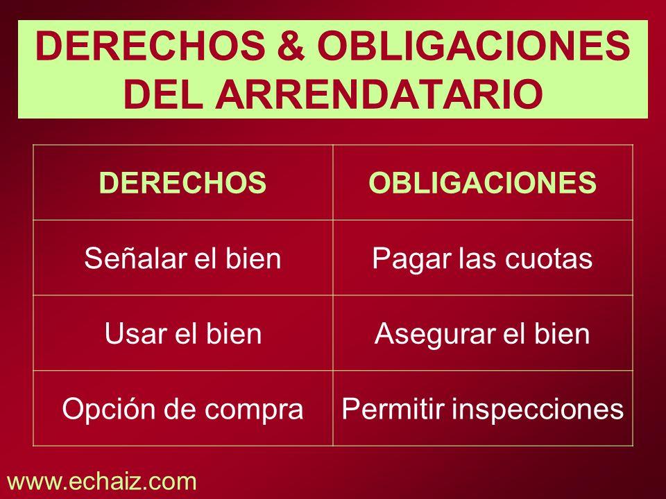 DERECHOS & OBLIGACIONES DEL ARRENDATARIO