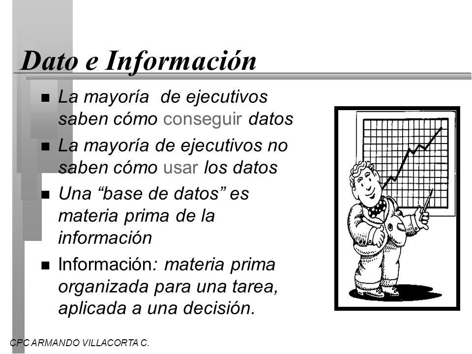 Dato e Información La mayoría de ejecutivos saben cómo conseguir datos