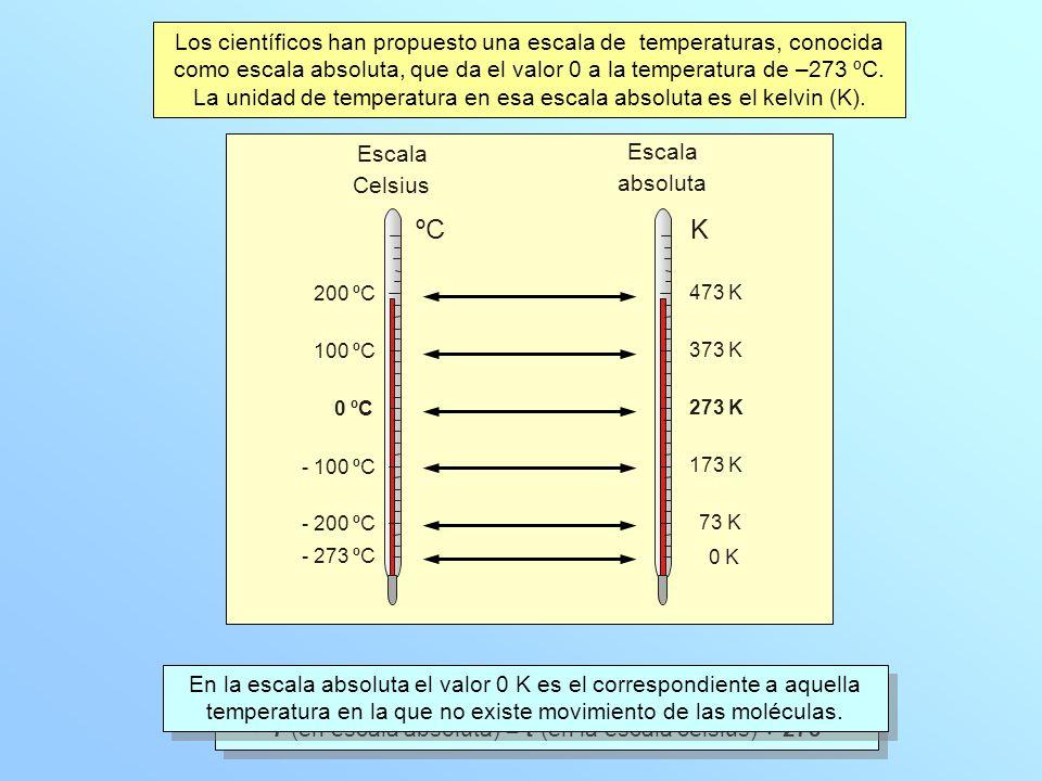 Los científicos han propuesto una escala de temperaturas, conocida como escala absoluta, que da el valor 0 a la temperatura de –273 ºC. La unidad de temperatura en esa escala absoluta es el kelvin (K).